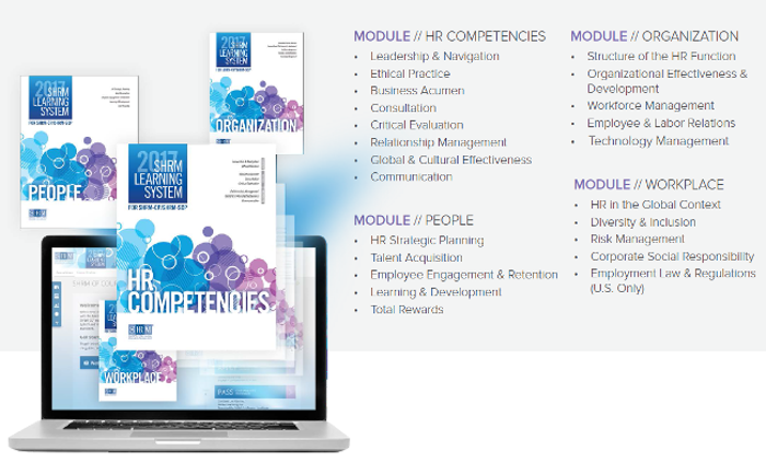 SHRM Learning Modules