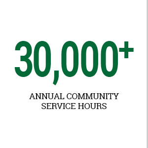 over 30,000 community service hours