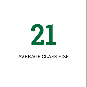 average class size of 20